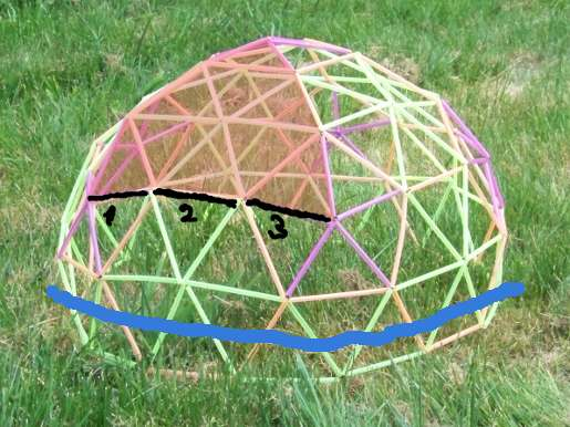 Dome-Modell